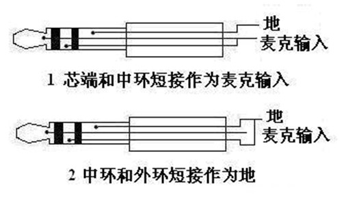3.5毫米耳机插座插头的结构和接线方式